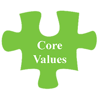Mindful Core Values